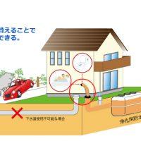 下水道対策について『グレーゾン解消制度』を活用